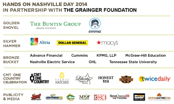 Hands On Nashville Day 2014 Sponsors